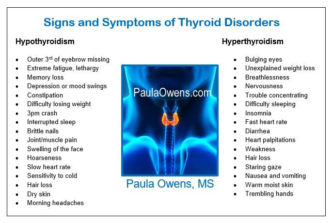 Thyroid Symptoms - Paula Owens, MS